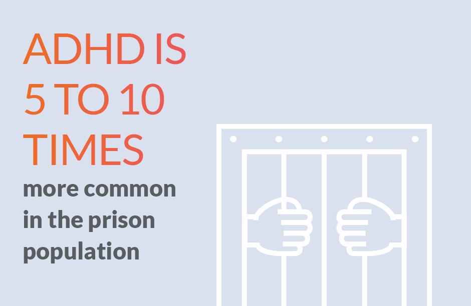 ADHD Prisons